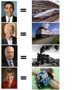 Candidates=trains