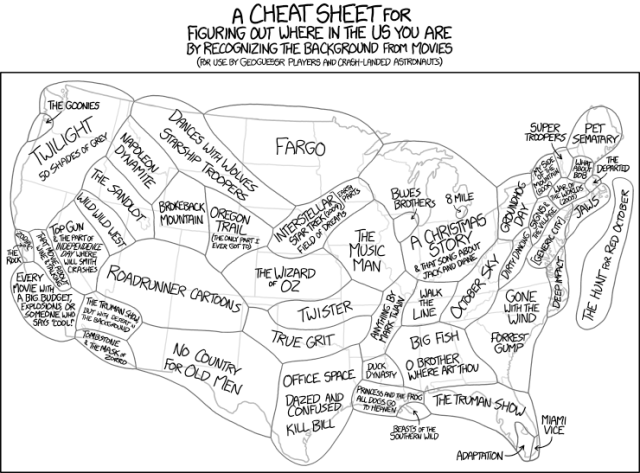 scenery_cheat_sheet